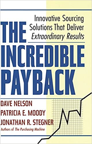 Wiley Management: The Incredible Payback